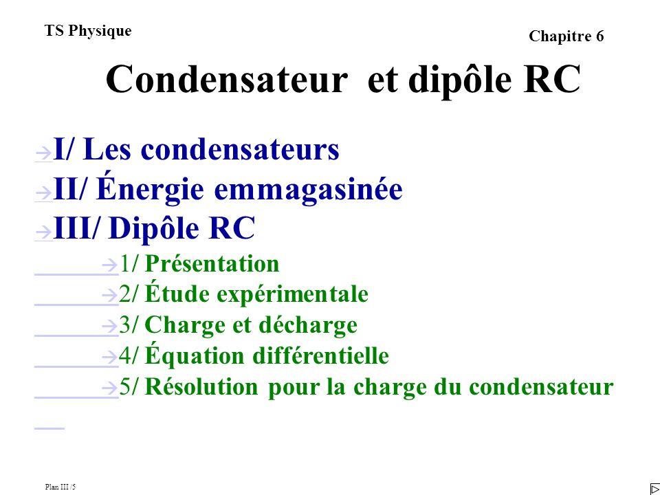Plan III /5 TS Physique Chapitre 6 Condensateur et dipôle RC I/ Les condensateurs II/ Énergie emmagasinée III/ Dipôle RC 1/ Présentation 2/ Étude expérimentale 3/ Charge et décharge 4/ Équation différentielle 5/ Résolution pour la charge du condensateur 6/ Résolution pour la décharge du condensateur
