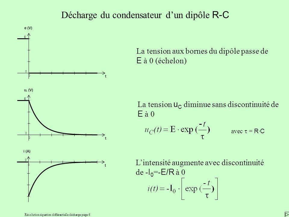 Résolution équation différentielle décharge page 6 Décharge du condensateur dun dipôle R-C La tension aux bornes du dipôle passe de E à 0 (échelon) La tension u C diminue sans discontinuité de E à 0 avec = R · C Lintensité augmente avec discontinuité de - I 0 =- E/R à 0 0 t 0 E e (V) 0 t 0 E u C (V) 0 t 0 i (A)