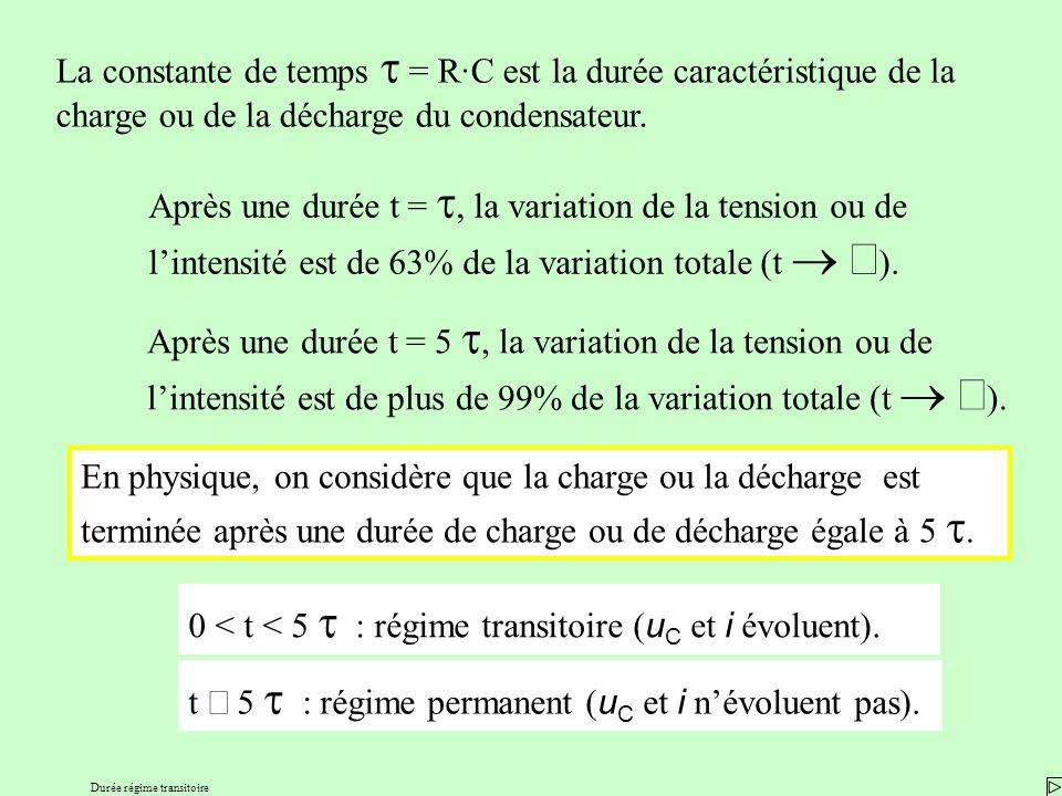 Durée régime transitoire La constante de temps = R·C est la durée caractéristique de la charge ou de la décharge du condensateur.