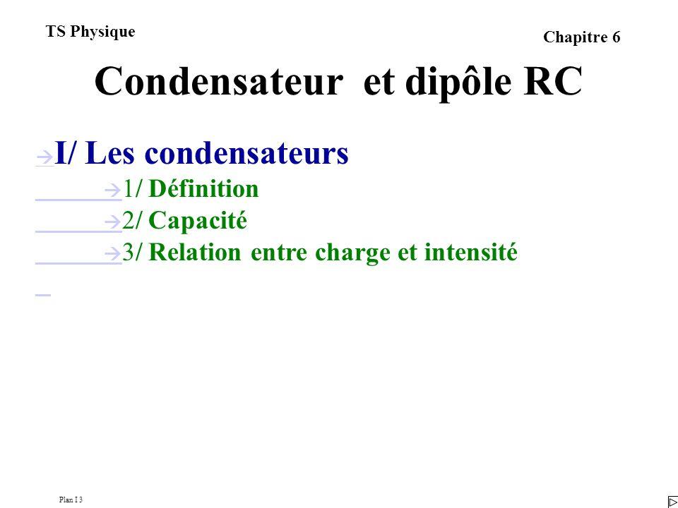 Condensateur et dipôle RC I/ Les condensateurs 1/ Définition 2/ Capacité 3/ Relation entre charge et intensité 4/ Relation entre tension et intensité Plan I 3 TS Physique Chapitre 6