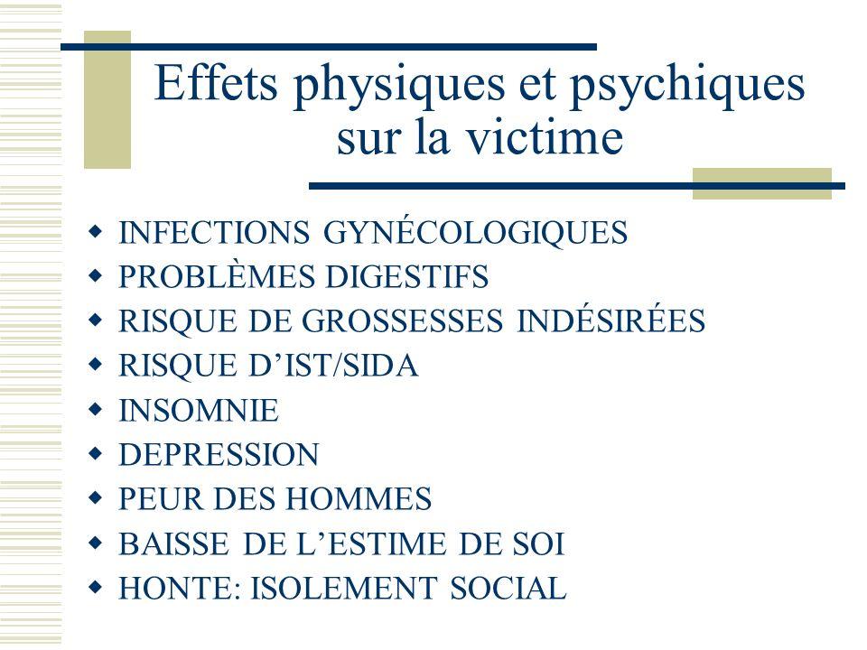 Effets physiques et psychiques sur la victime INFECTIONS GYNÉCOLOGIQUES PROBLÈMES DIGESTIFS RISQUE DE GROSSESSES INDÉSIRÉES RISQUE DIST/SIDA INSOMNIE