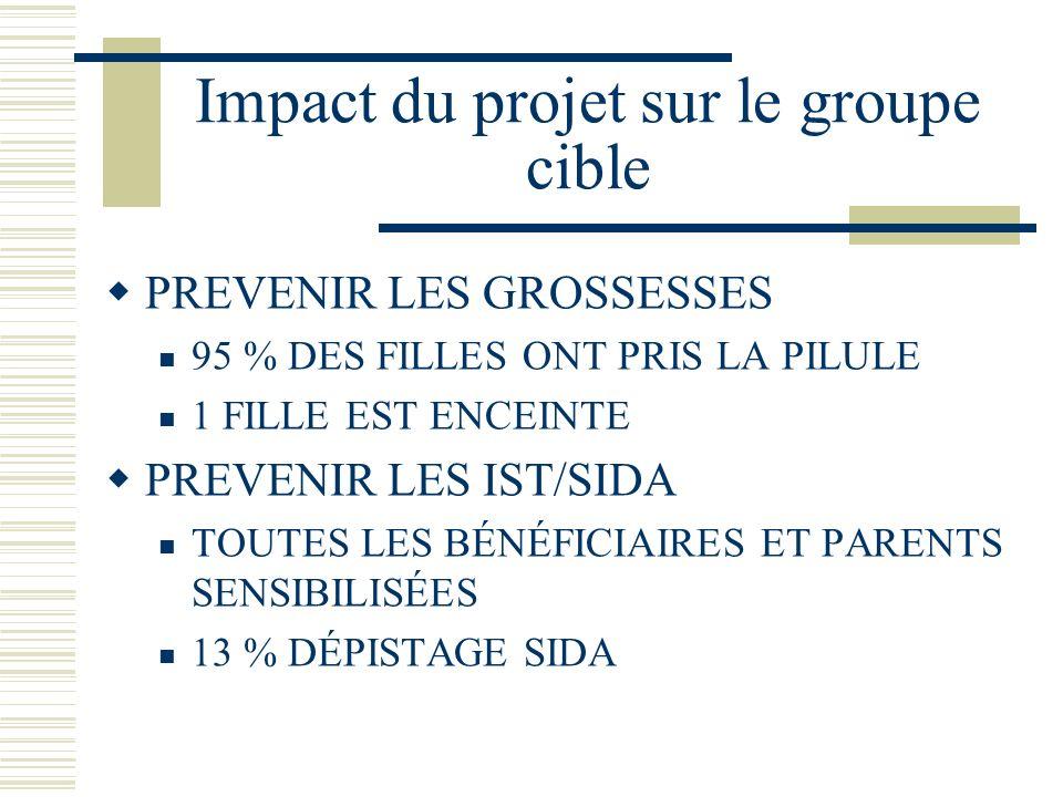 Impact du projet sur le groupe cible PREVENIR LES GROSSESSES 95 % DES FILLES ONT PRIS LA PILULE 1 FILLE EST ENCEINTE PREVENIR LES IST/SIDA TOUTES LES