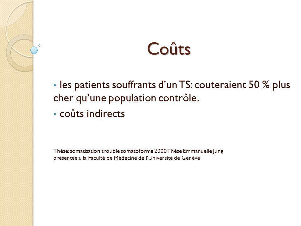 Coûts les patients souffrants dun TS: couteraient 50 % plus cher quune population contrôle. coûts indirects Thèse: somatisation trouble somatoforme 20