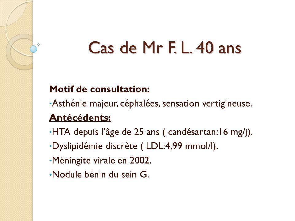 Cas de Mr F. L. 40 ans Motif de consultation: Asthénie majeur, céphalées, sensation vertigineuse. Antécédents: HTA depuis lâge de 25 ans ( candésartan
