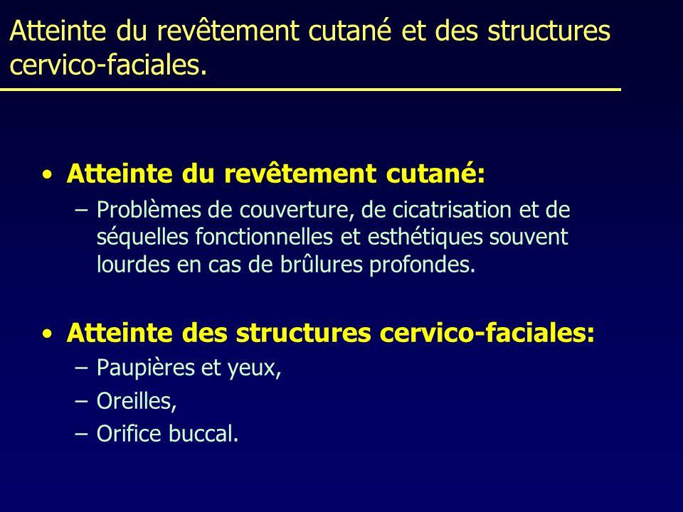 Atteinte du revêtement cutané et des structures cervico-faciales. Atteinte du revêtement cutané: –Problèmes de couverture, de cicatrisation et de séqu