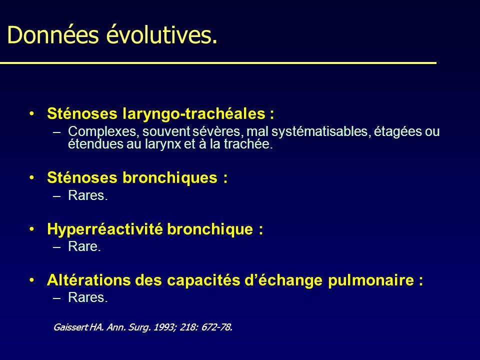 Données évolutives. Sténoses laryngo-trachéales : –Complexes, souvent sévères, mal systématisables, étagées ou étendues au larynx et à la trachée.. St