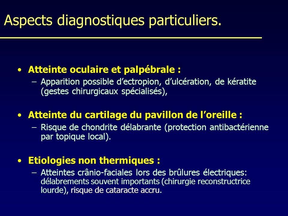 Aspects diagnostiques particuliers. Atteinte oculaire et palpébrale : –Apparition possible dectropion, dulcération, de kératite (gestes chirurgicaux s