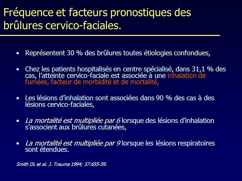 Fréquence et facteurs pronostiques des brûlures cervico-faciales. Représentent 30 % des brûlures toutes étiologies confondues, Chez les patients hospi