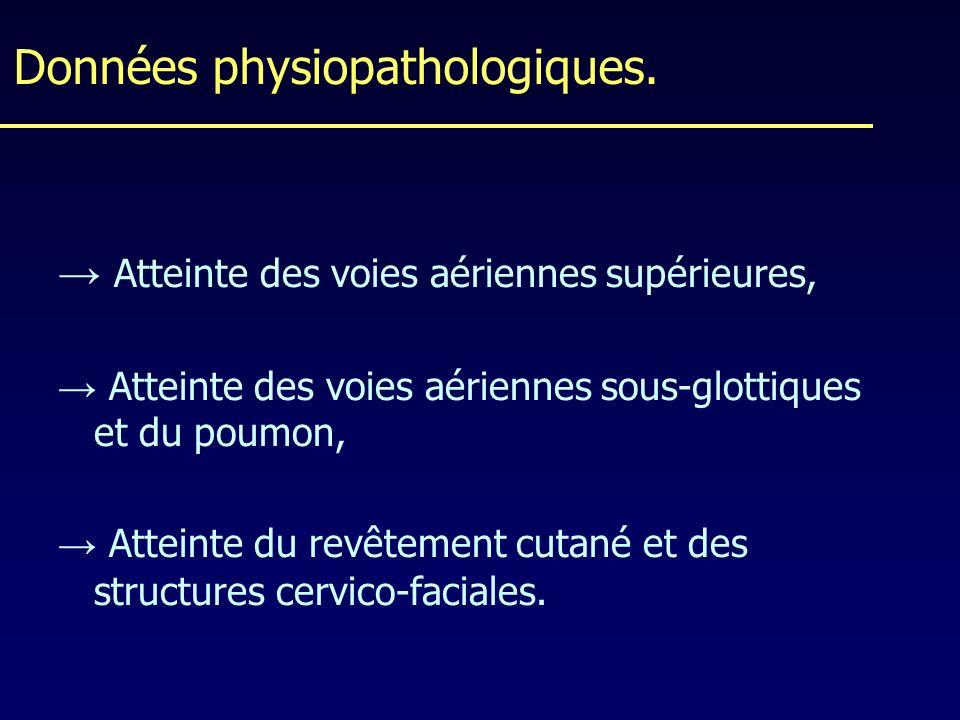 Données physiopathologiques. Atteinte des voies aériennes supérieures, Atteinte des voies aériennes sous-glottiques et du poumon, Atteinte du revêteme