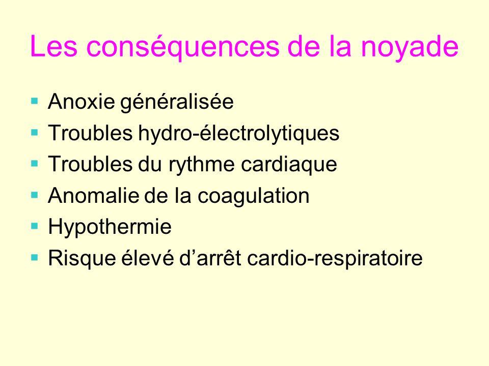Quatre stades Aquastress: personne consciente, pas dinhalation, frisson, froid Petite hypoxie : conscience normale,toux,encombrement bronchique,cyanose.