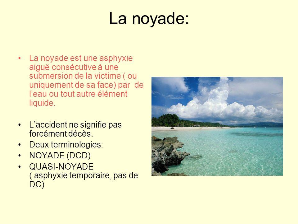 PRISE EN CHARGE DUN NOYE D après un document de Infirmière SP Marcato Sandra
