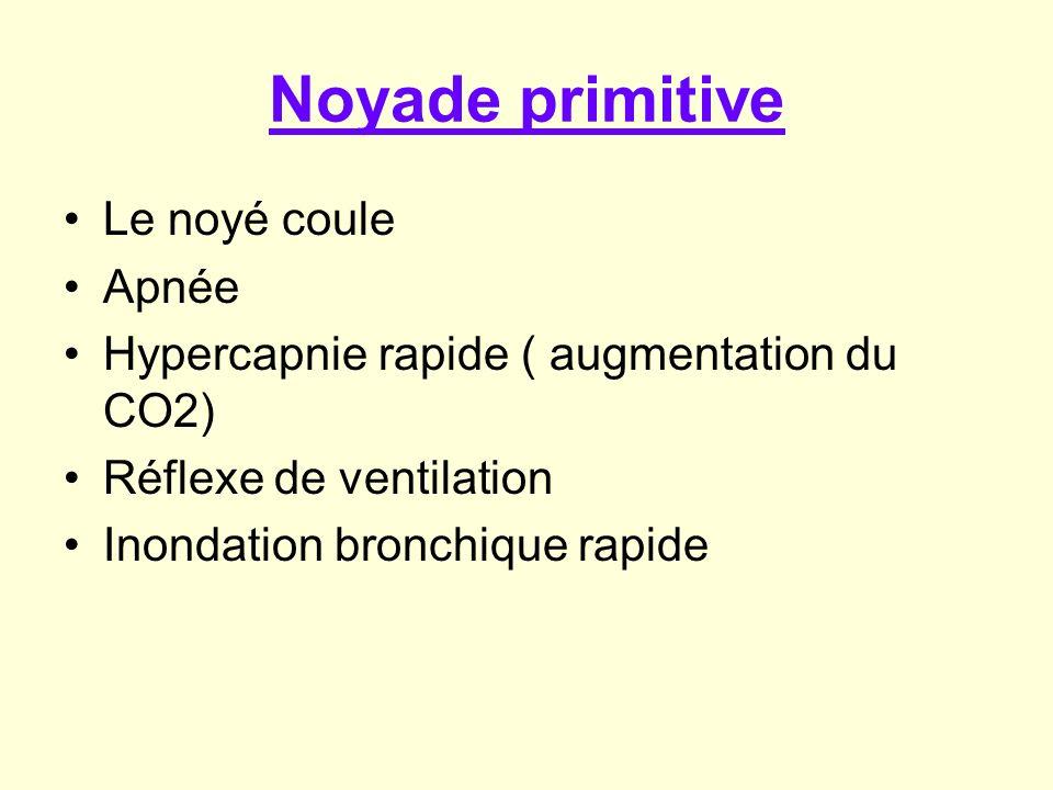 Circonstances de survenue Noyade primitive: incompétence technique Épuisement musculaire fatigue Noyade secondaire: Suite à un malaise