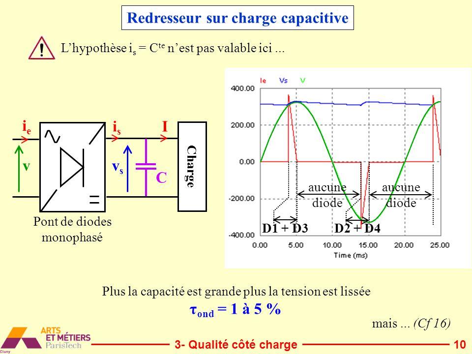 10 Redresseur sur charge capacitive Charge vsvs ieie I C Pont de diodes monophasé isis Lhypothèse i s = C te nest pas valable ici... D1 + D3D2 + D4 v