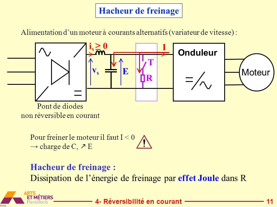 11 T R Hacheur de freinage 4- Réversibilité en courant Moteur vsvs i s 0 E I Pont de diodes non réversible en courant Alimentation dun moteur à couran