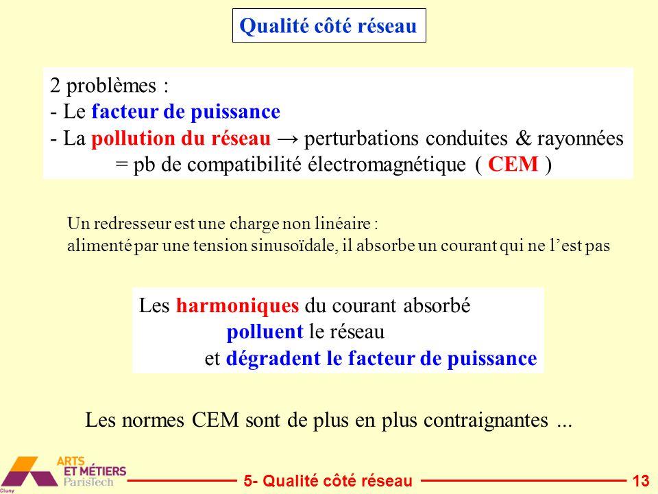 135- Qualité côté réseau Qualité côté réseau Un redresseur est une charge non linéaire : alimenté par une tension sinusoïdale, il absorbe un courant q