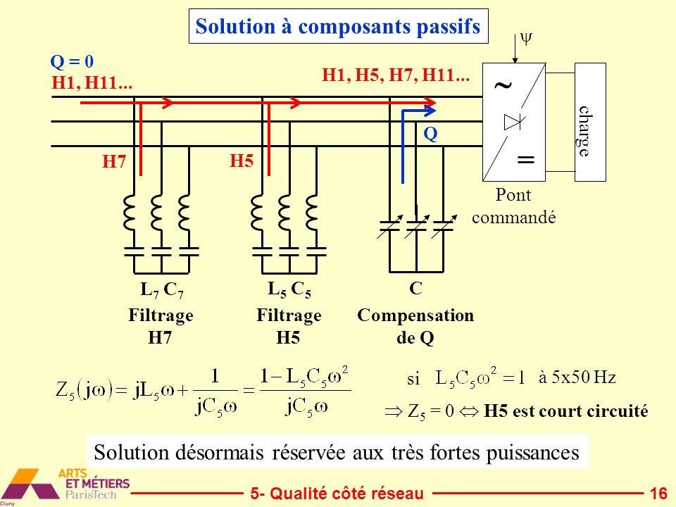 16 Solution à composants passifs = charge C L 5 C 5 L 7 C 7 Filtrage H5 Compensation de Q Filtrage H7 H1, H5, H7, H11... H5 H7 H1, H11... Q = 0 Q si Z