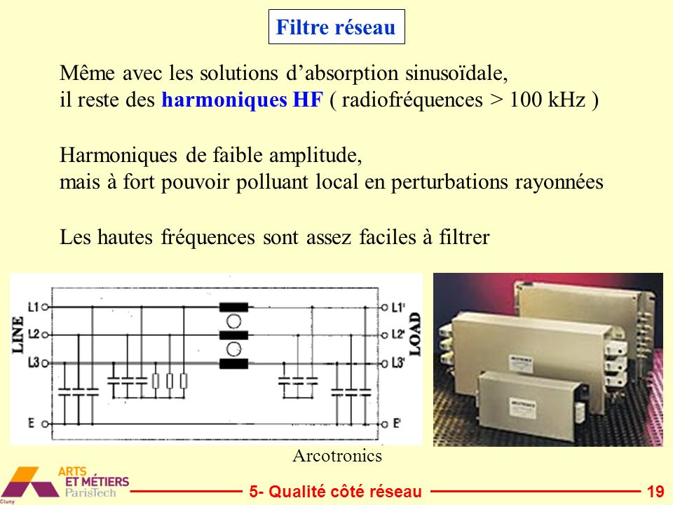 19 Filtre réseau Même avec les solutions dabsorption sinusoïdale, il reste des harmoniques HF ( radiofréquences > 100 kHz ) Harmoniques de faible ampl