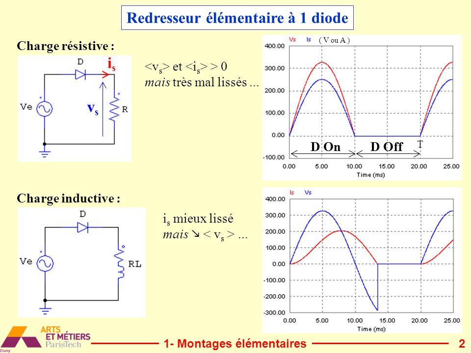 2 Redresseur élémentaire à 1 diode 1- Montages élémentaires Charge résistive : Charge inductive : et > 0 mais très mal lissés... vsvs isis i s mieux l