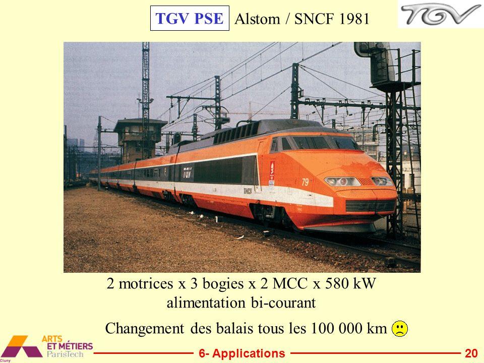 20 2 motrices x 3 bogies x 2 MCC x 580 kW alimentation bi-courant TGV PSE Alstom / SNCF 1981 Changement des balais tous les 100 000 km 6- Applications