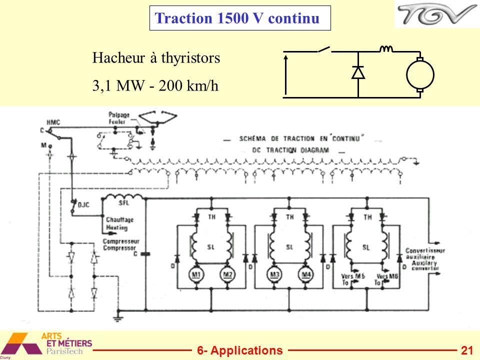 21 Traction 1500 V continu 3,1 MW - 200 km/h Hacheur à thyristors 6- Applications