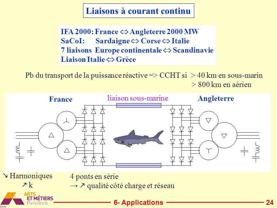 24 Liaisons à courant continu 4 ponts en série qualité côté charge et réseau Harmoniques k Pb du transport de la puissance réactive => CCHT si > 40 km
