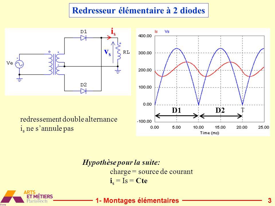 3 Hypothèse pour la suite: charge = source de courant i s = Is = Cte Redresseur élémentaire à 2 diodes vsvs isis redressement double alternance i s ne