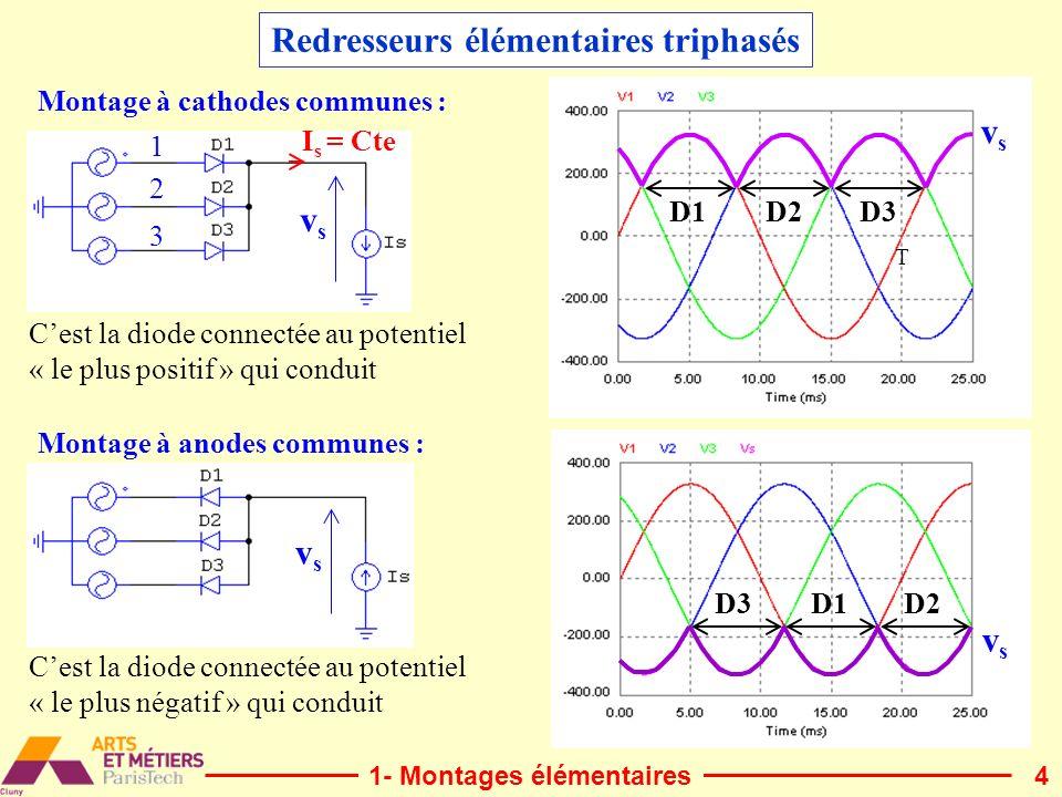 4 Redresseurs élémentaires triphasés Montage à cathodes communes : Montage à anodes communes : vsvs I s = Cte 1 2 3 D1D2 D3 D1 D2 vsvs Cest la diode c