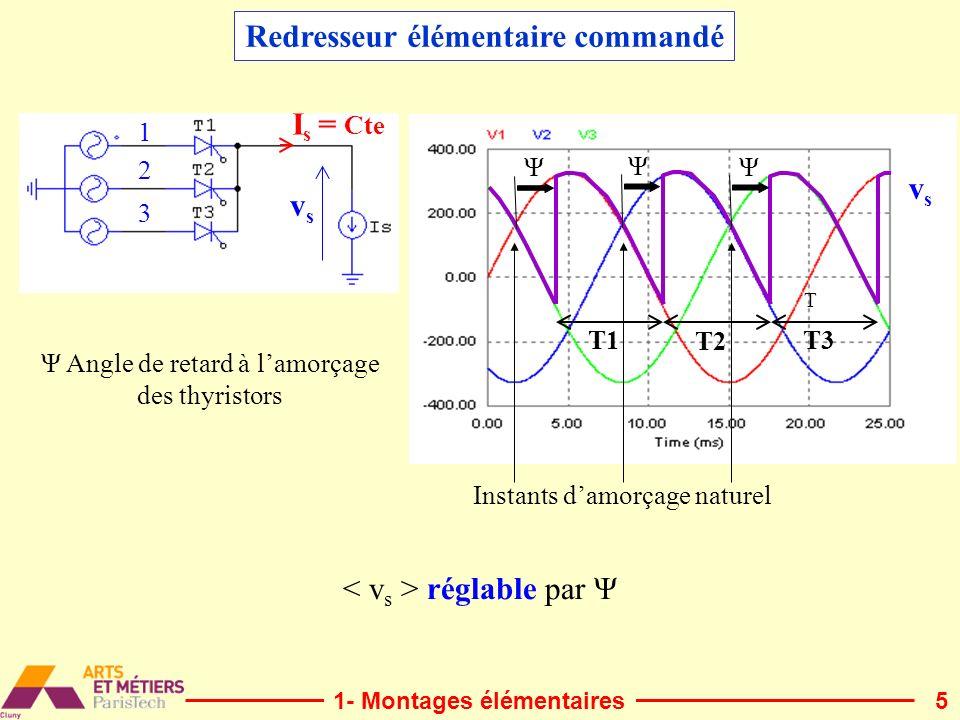 5 Redresseur élémentaire commandé vsvs I s = Cte 1 2 3 vsvs Instants damorçage naturel Ψ Ψ Ψ Ψ Angle de retard à lamorçage des thyristors réglable par