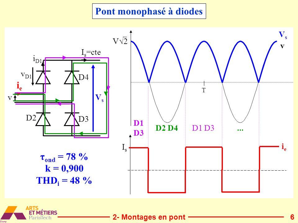 6 V 2 VsVs IsIs ieie v VsVs ieie I s =cte v D1 i D1 D2 D3 D4 D1 D3 D2 D4D1 D3 Pont monophasé à diodes 2- Montages en pont v... T τ ond = 78 % k = 0,90