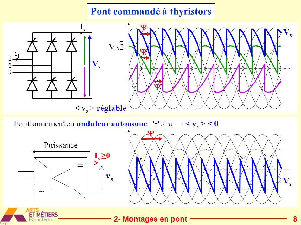 8 V 2 VsVs Pont commandé à thyristors VsVs 1 2 3 i1i1 IsIs VsVs Puissance = Fontionnement en onduleur autonome : > < 0 vsvs I s0 réglable 2- Montages