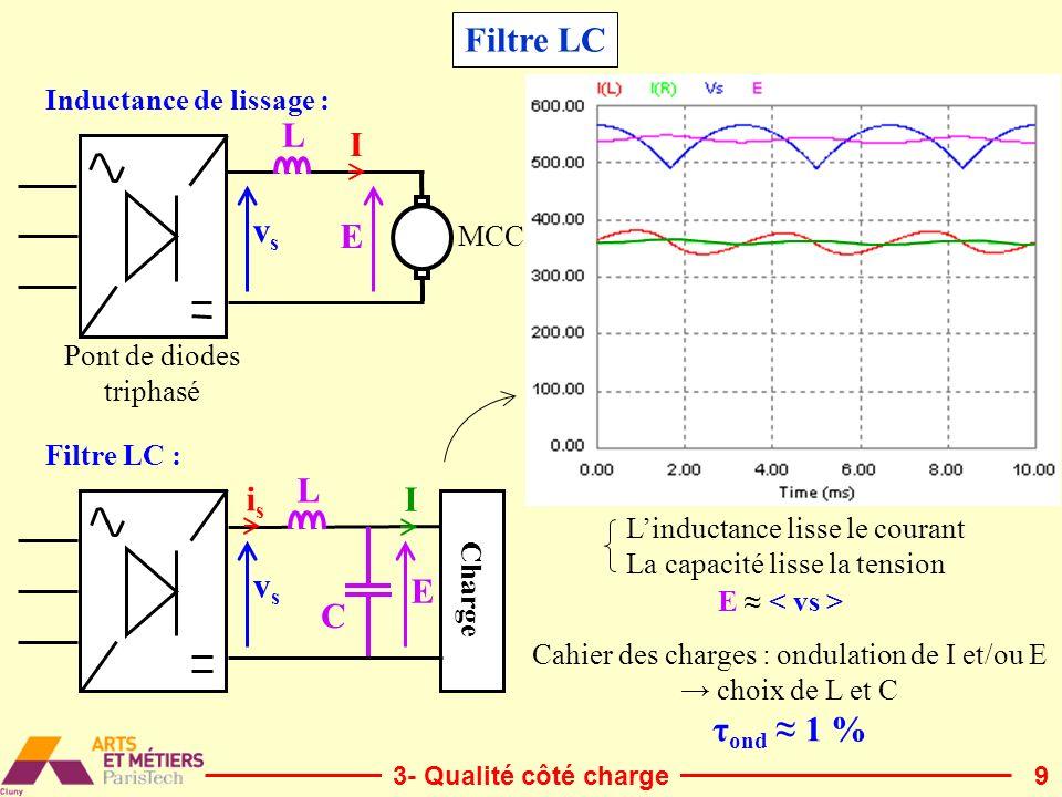 9 Filtre LC 3- Qualité côté charge vsvs E I L Inductance de lissage : Charge vsvs isis E I L C Filtre LC : Linductance lisse le courant La capacité li