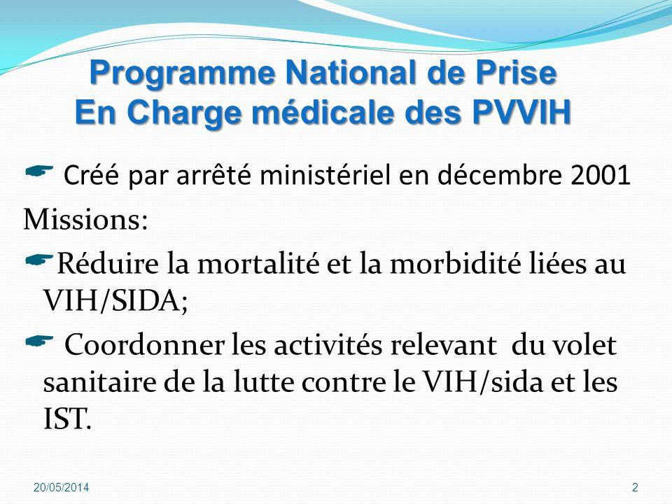 Créé par arrêté ministériel en décembre 2001 Missions: Réduire la mortalité et la morbidité liées au VIH/SIDA; Coordonner les activités relevant du volet sanitaire de la lutte contre le VIH/sida et les IST.