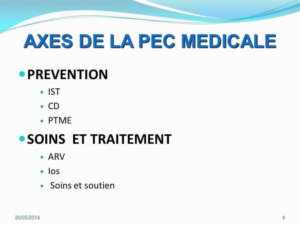 AXES DE LA PEC MEDICALE PREVENTION IST CD PTME SOINS ET TRAITEMENT ARV Ios Soins et soutien 20/05/20144