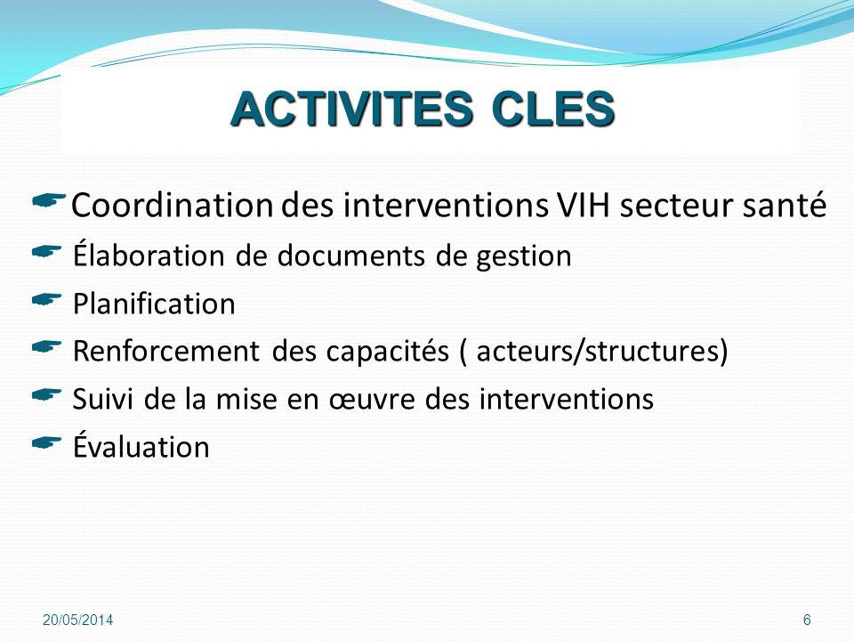 Coordination des interventions VIH secteur santé Élaboration de documents de gestion Planification Renforcement des capacités ( acteurs/structures) Suivi de la mise en œuvre des interventions Évaluation ACTIVITES CLES 20/05/20146
