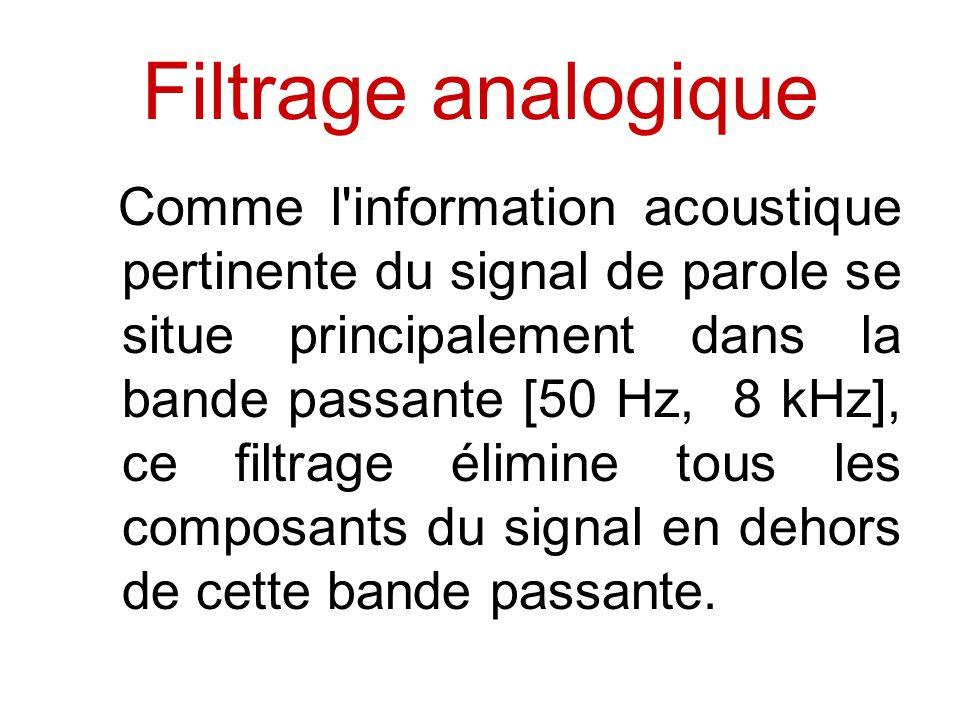 Filtrage analogique Comme l'information acoustique pertinente du signal de parole se situe principalement dans la bande passante [50 Hz, 8 kHz], ce fi