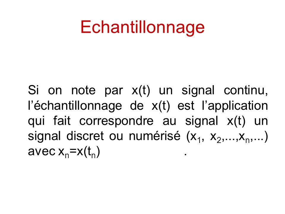 Echantillonnage Si on note par x(t) un signal continu, léchantillonnage de x(t) est lapplication qui fait correspondre au signal x(t) un signal discre