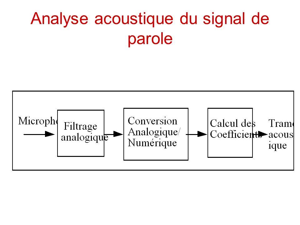 Analyse acoustique du signal de parole