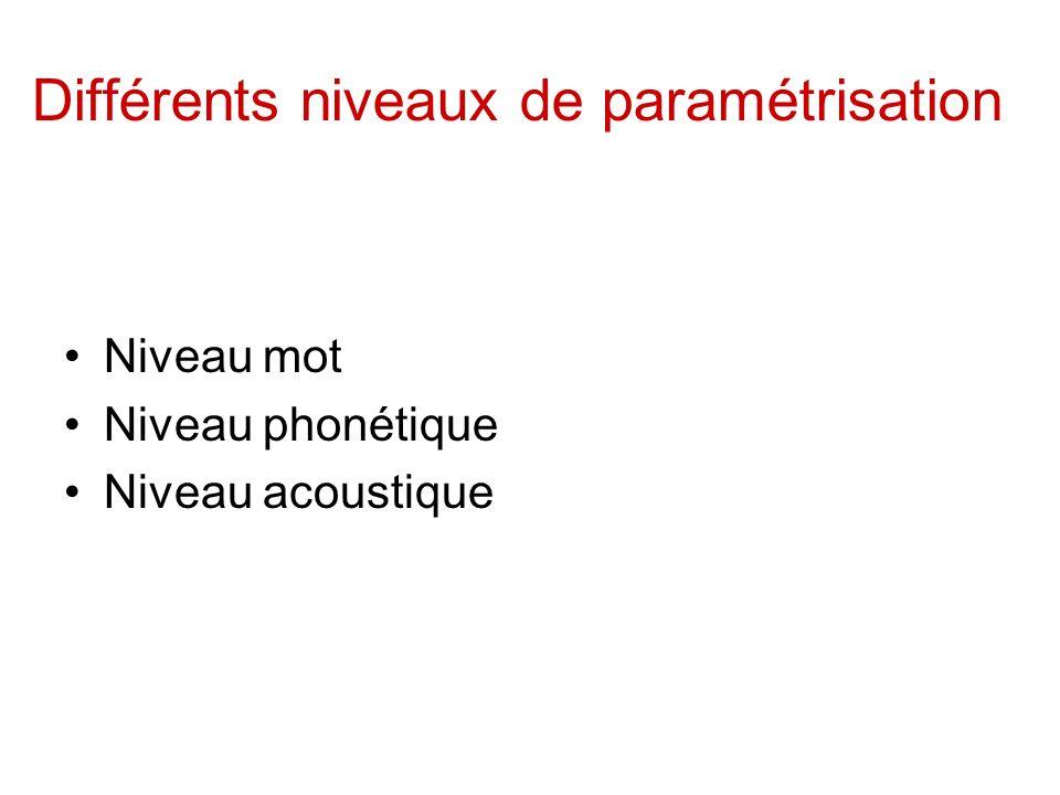 Différents niveaux de paramétrisation Niveau mot Niveau phonétique Niveau acoustique