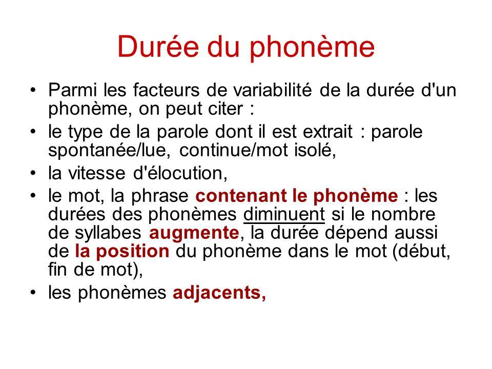 Durée du phonème Parmi les facteurs de variabilité de la durée d'un phonème, on peut citer : le type de la parole dont il est extrait : parole spontan