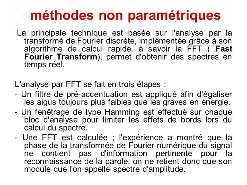 méthodes non paramétriques La principale technique est basée sur l'analyse par la transformé de Fourier discrète, implémentée grâce à son algorithme d