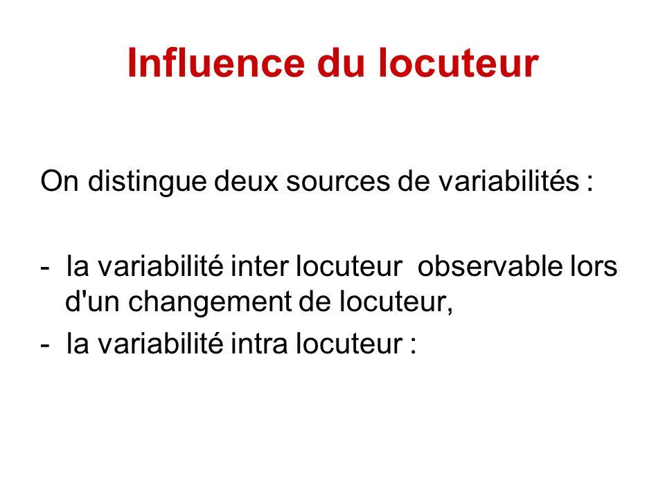 Influence du locuteur On distingue deux sources de variabilités : - la variabilité inter locuteur observable lors d'un changement de locuteur, - la va