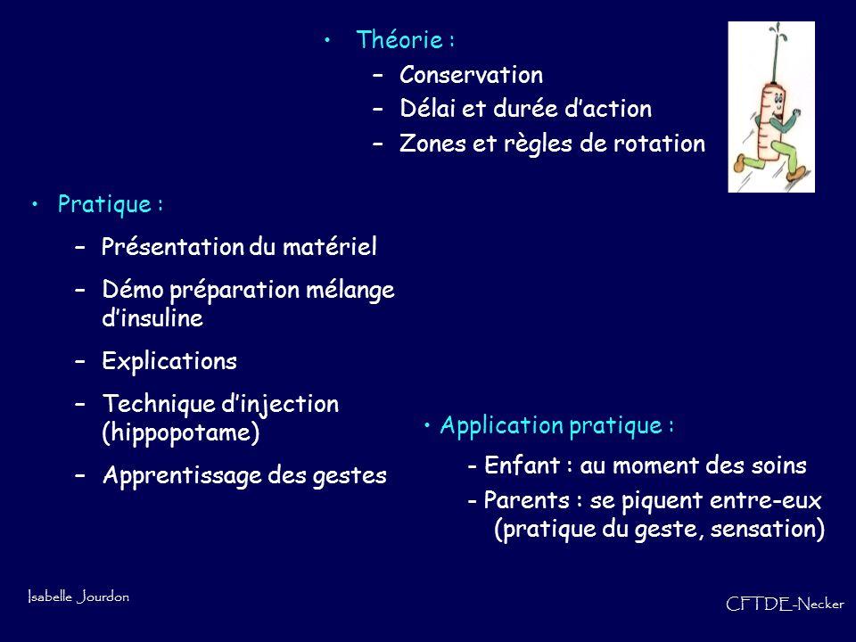 Isabelle Jourdon CFTDE-Necker Théorie : –Conservation –Délai et durée daction –Zones et règles de rotation Application pratique : - Enfant : au moment