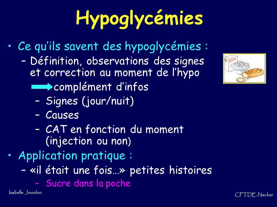 Isabelle Jourdon CFTDE-Necker Hypoglycémies Ce quils savent des hypoglycémies : –Définition, observations des signes et correction au moment de lhypo