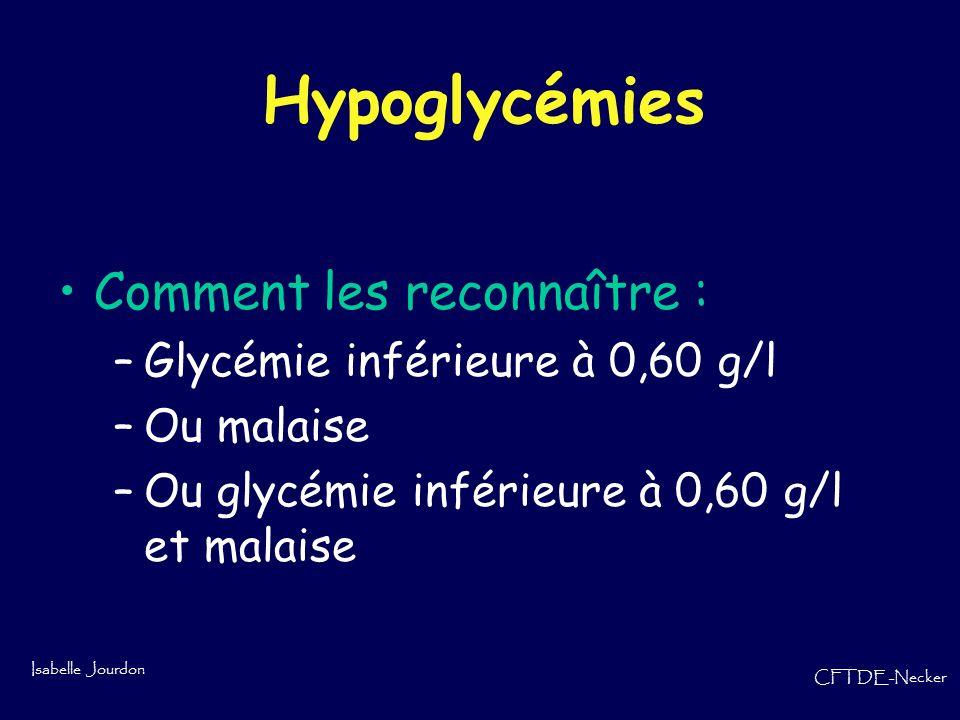 Isabelle Jourdon CFTDE-Necker Hypoglycémies Comment les reconnaître : –Glycémie inférieure à 0,60 g/l –Ou malaise –Ou glycémie inférieure à 0,60 g/l e