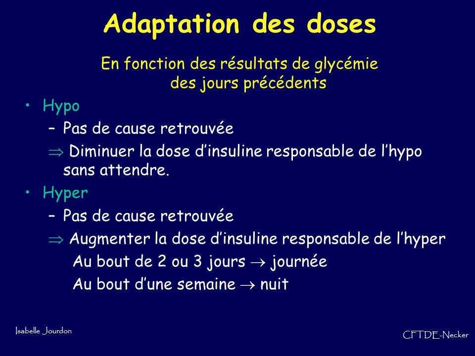 Isabelle Jourdon CFTDE-Necker Adaptation des doses En fonction des résultats de glycémie des jours précédents Hypo –Pas de cause retrouvée Diminuer la
