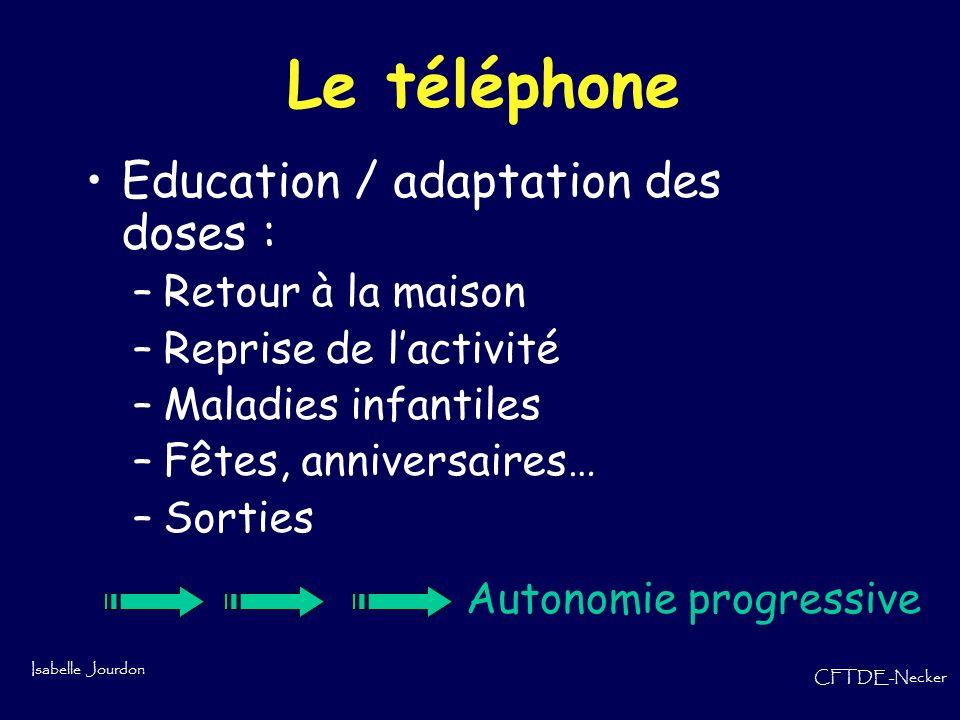 Isabelle Jourdon CFTDE-Necker Le téléphone Education / adaptation des doses : –Retour à la maison –Reprise de lactivité –Maladies infantiles –Fêtes, a