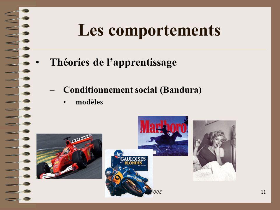 JMG 200811 Les comportements Théories de lapprentissage –Conditionnement social (Bandura) modèles