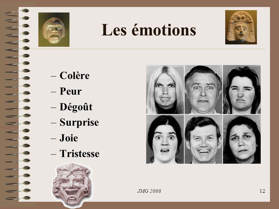 JMG 200812 Les émotions –Colère –Peur –Dégoût –Surprise –Joie –Tristesse