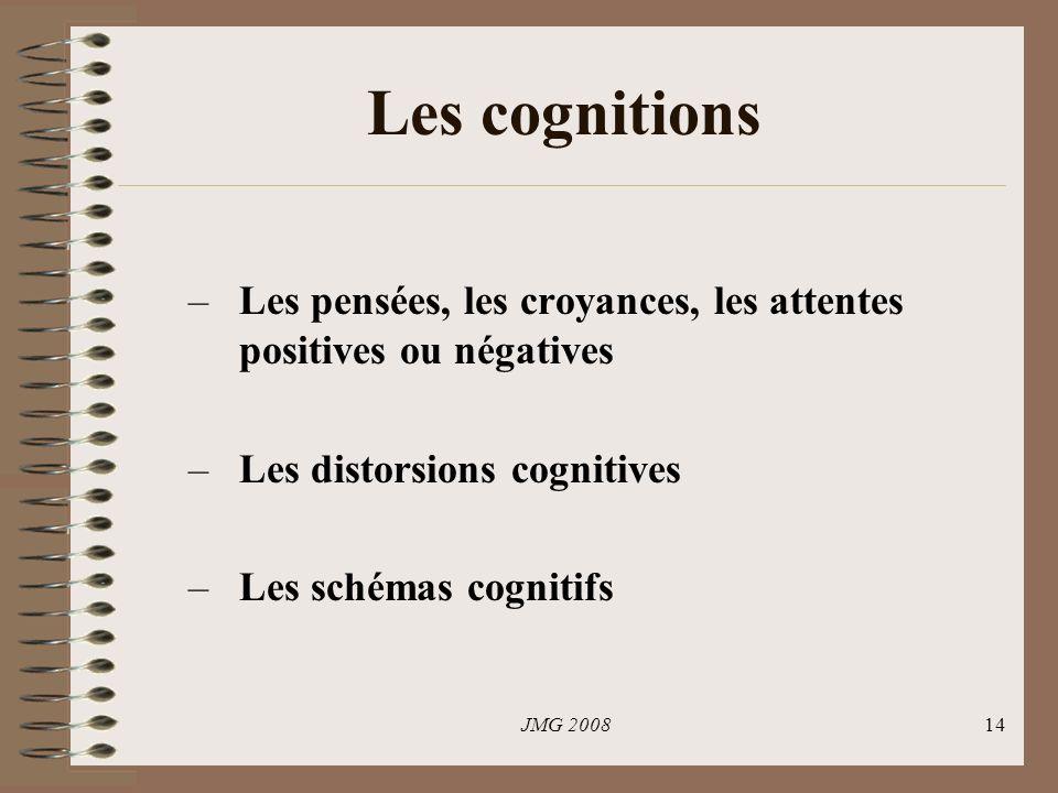 JMG 200814 Les cognitions –Les pensées, les croyances, les attentes positives ou négatives –Les distorsions cognitives –Les schémas cognitifs