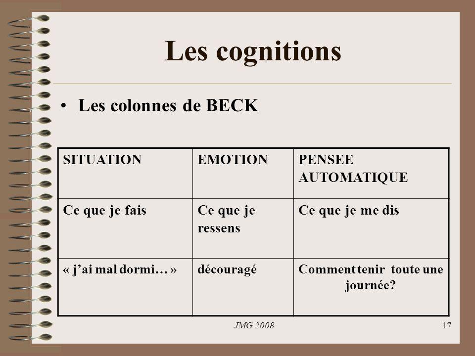 JMG 200817 Les cognitions Les colonnes de BECK SITUATIONEMOTIONPENSEE AUTOMATIQUE Ce que je faisCe que je ressens Ce que je me dis « jai mal dormi… »découragéComment tenir toute une journée?